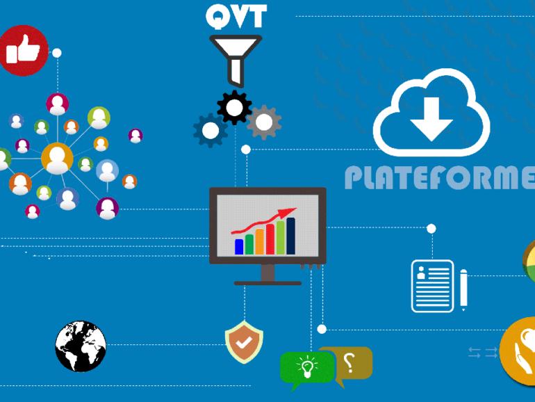 Les meilleures plateformes digitales QVT – RH, CHSCT